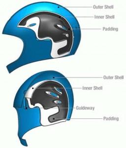 Pro-Neck-Tor-helmet-1